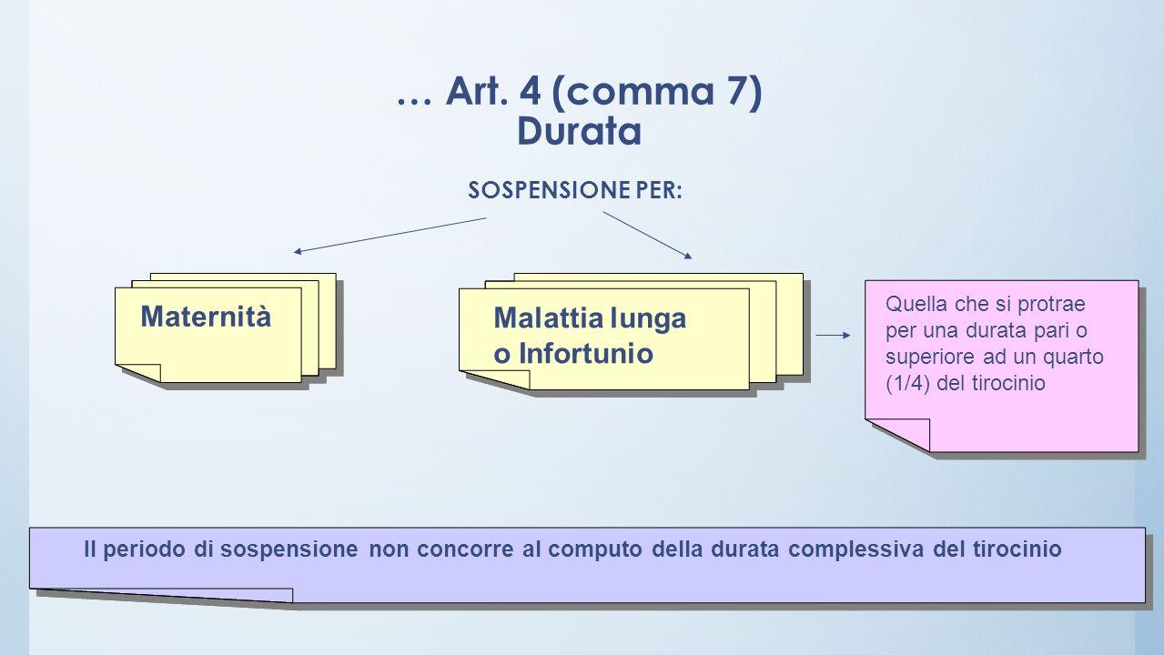 … Art. 4 (comma 7) Durata SOSPENSIONE PER: Maternità Malattia lunga o Infortunio Quella che si protrae per una durata pari o superiore ad un quarto (1