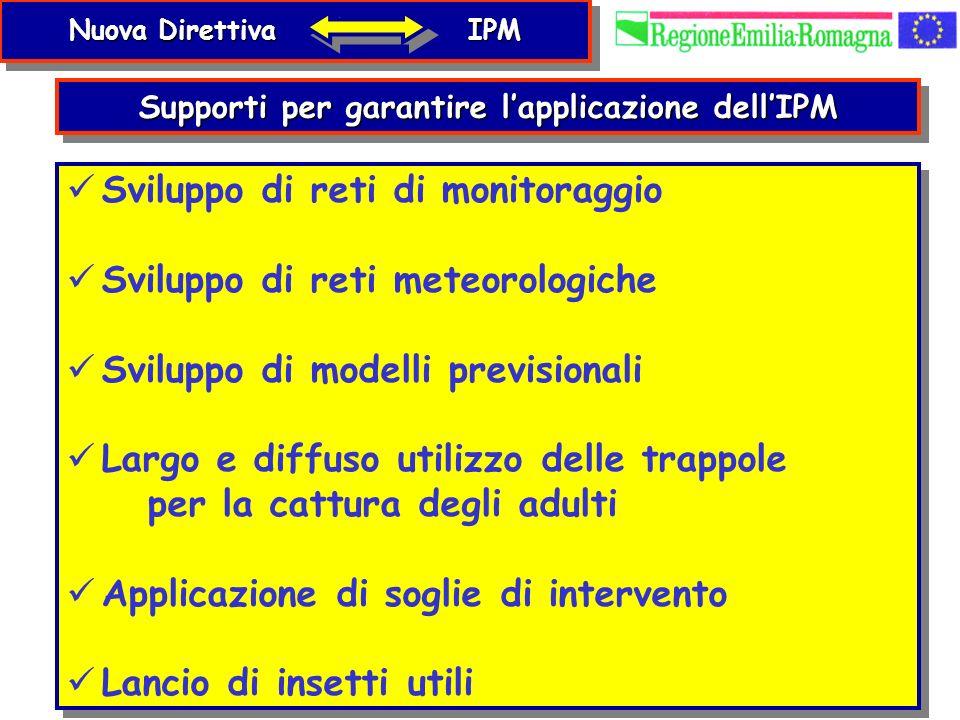 22 Supporti per garantire lapplicazione dellIPM Nuova Direttiva IPM Sviluppo di reti di monitoraggio Sviluppo di reti meteorologiche Sviluppo di model
