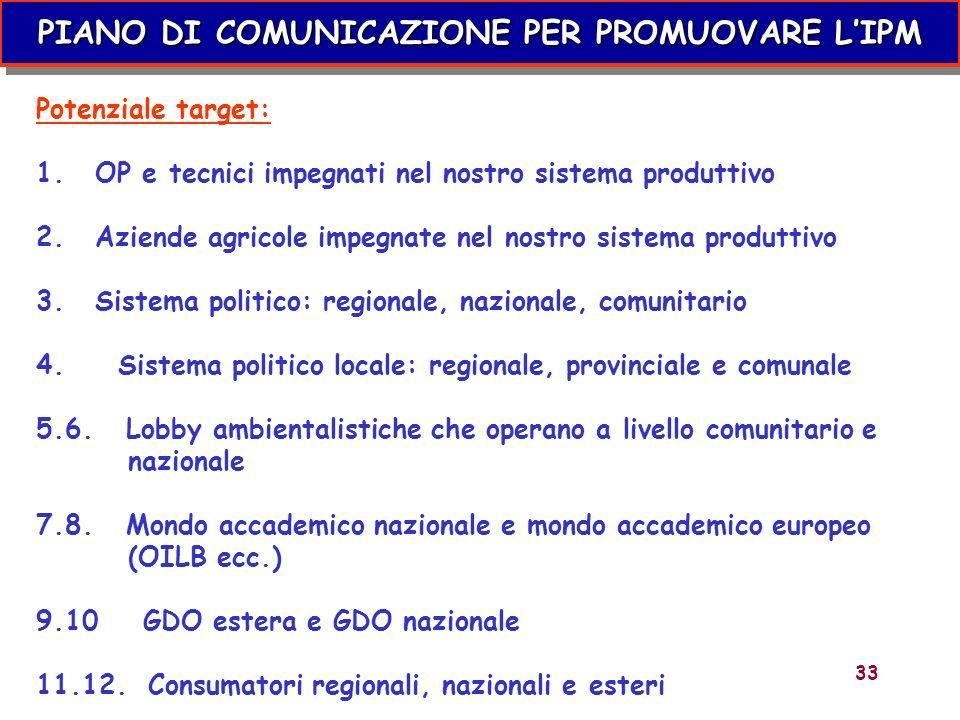 33 Potenziale target: 1. OP e tecnici impegnati nel nostro sistema produttivo 2. Aziende agricole impegnate nel nostro sistema produttivo 3. Sistema p