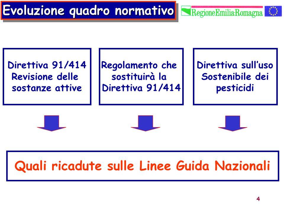4 Direttiva 91/414 Revisione delle sostanze attive Quali ricadute sulle Linee Guida Nazionali Regolamento che sostituirà la Direttiva 91/414 Direttiva