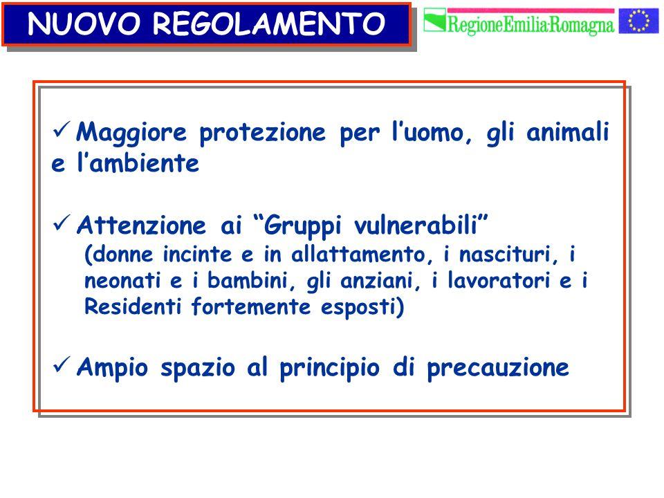 NUOVO REGOLAMENTO Maggiore protezione per luomo, gli animali e lambiente Attenzione ai Gruppi vulnerabili (donne incinte e in allattamento, i nascitur