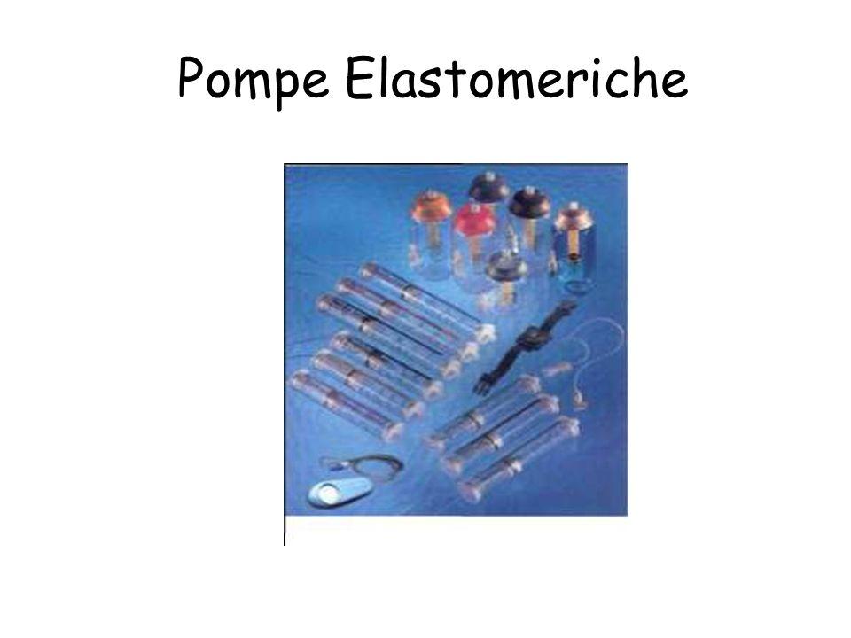 Pompe Elastomeriche Sono sistemi dotati di un serbatoio di materiale elastico, protetti da una struttura esterna più o meno rigida con una prolunga anti- inginocchiamento ed una valvola regolaflusso