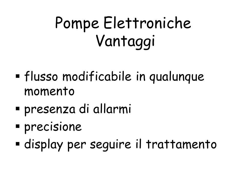 Pompe Elettroniche Sono apparecchiature elettromedicali di precisione per lerogazione di soluzione e farmaci