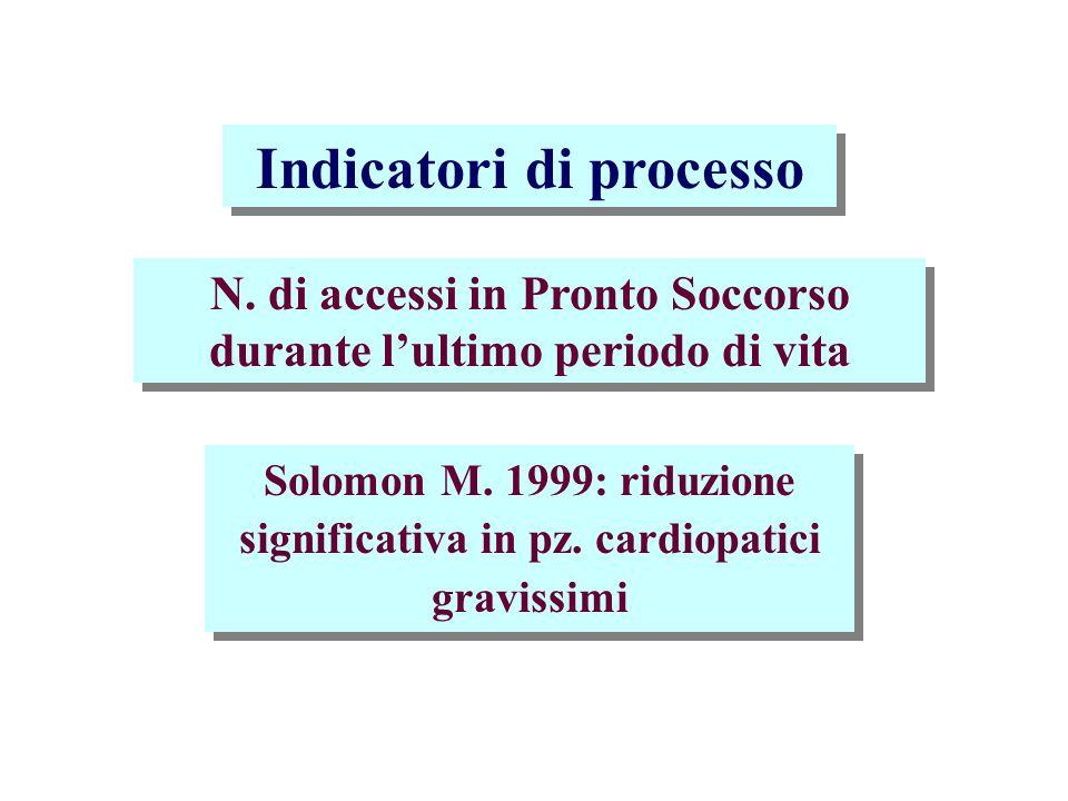 Indicatori di processo % di giorni di ricovero / totale giorni di assistenza in C.P.