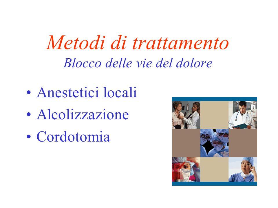 Metodi di trattamento I Farmaci Analgesici Corticosteroidi Antidepressivi anticonvulsivanti