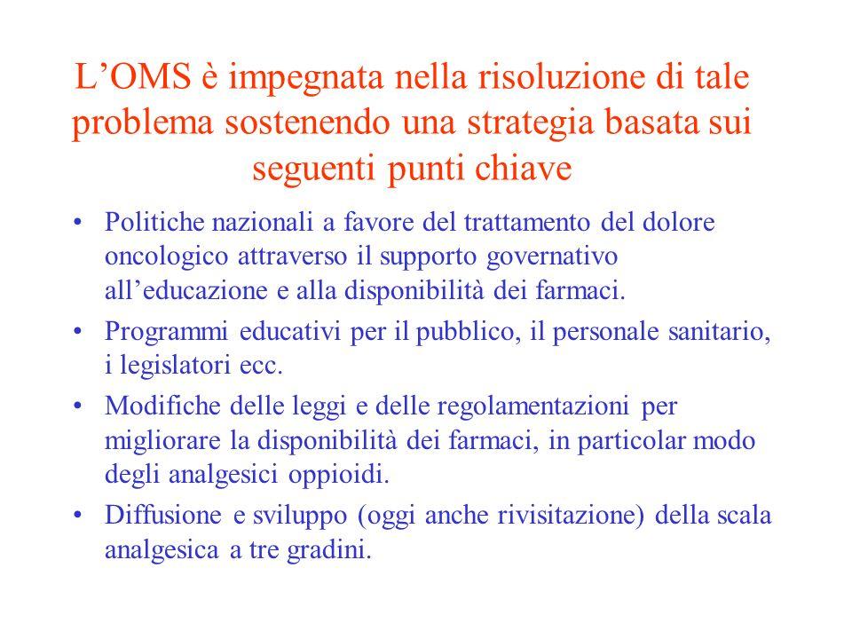 LOMS E IL DOLORE ONCOLOGICO