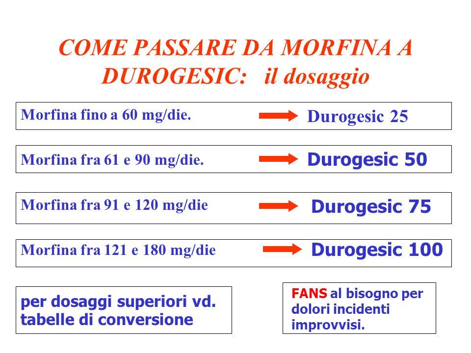 COME PASSARE DAL SECONDO GRADINO A DUROGESIC 1a giornata 2a e 3° giornata 72a ora Applicare un cerotto di Durogesic 25 mantenendo invariata la precedente terapia.
