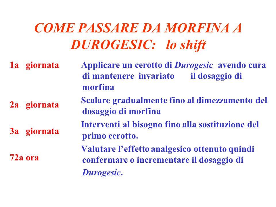 COME PASSARE DA MORFINA A DUROGESIC: il dosaggio Morfina fino a 60 mg/die.