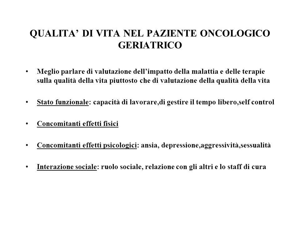 Le vie di somministrazione della terapia antalgica Orale Rettale Sottocutanea Intramuscolare Sublinguale Transdermica Endovenosa Peridurale Spinale Midollare