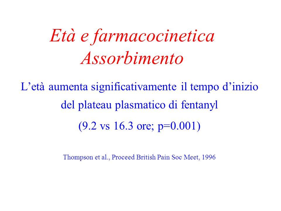 Assorbimento Condizioni normali Né la temperatura della cute né il flusso sanguigno influenzano lassorbimento di fentanyl dal cerotto.