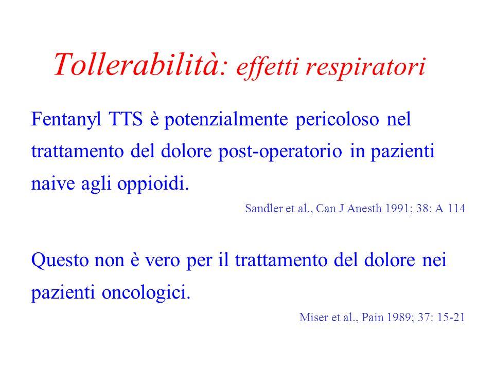 Tollerabilità Effetti respiratori Rischio di ipoventilazione analogo alla morfina Aumenta a concentrazioni >2 ng/ml In pazienti con deficit respiratori funzionali In corso di terapie attive sul S.N.C.