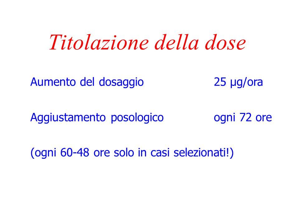 morfina oraleDUROGESIC 30-60mg/die0,6 mg/die (25 g/h) 61-90mg/die 1,2 mg/die (50 g/h) 91-120mg/die 1,8 mg/die (75 g/h) 121-180mg/die 2,4 mg/die (100 g/h) Rapporto di conversione