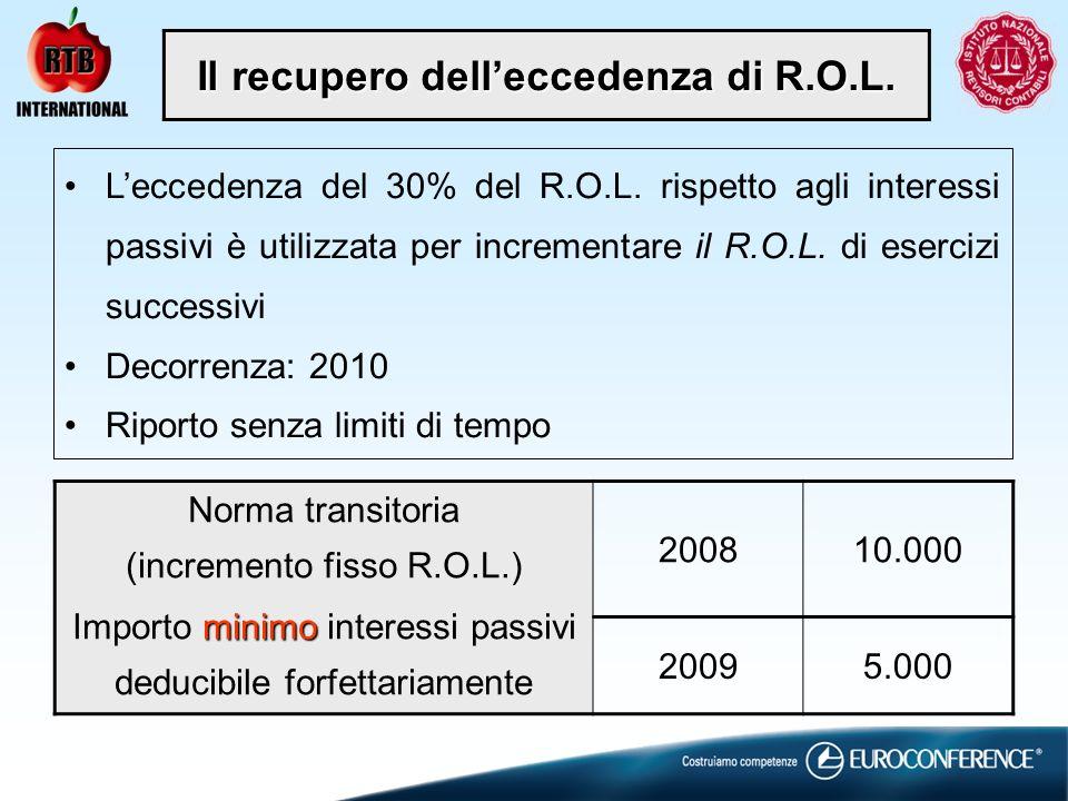 Il recupero delleccedenza di R.O.L.Leccedenza del 30% del R.O.L.