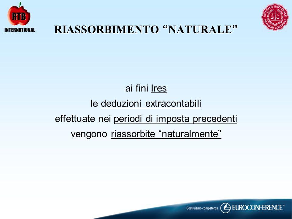 RIASSORBIMENTO NATURALE RIASSORBIMENTO NATURALE ai fini Ires le deduzioni extracontabili effettuate nei periodi di imposta precedenti vengono riassorbite naturalmente