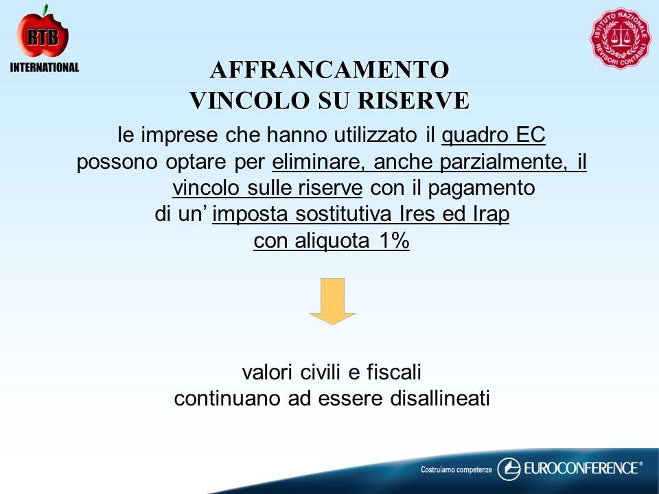 AFFRANCAMENTO VINCOLO SU RISERVE le imprese che hanno utilizzato il quadro EC possono optare per eliminare, anche parzialmente, il vincolo sulle riser