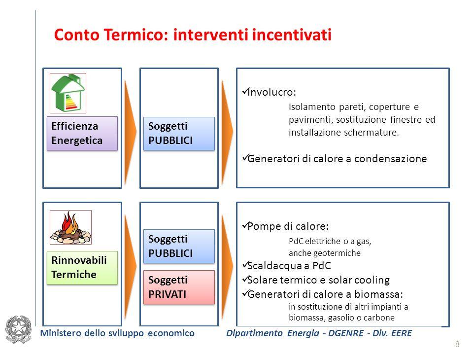 8 Conto Termico: interventi incentivati Involucro: Isolamento pareti, coperture e pavimenti, sostituzione finestre ed installazione schermature. Gener