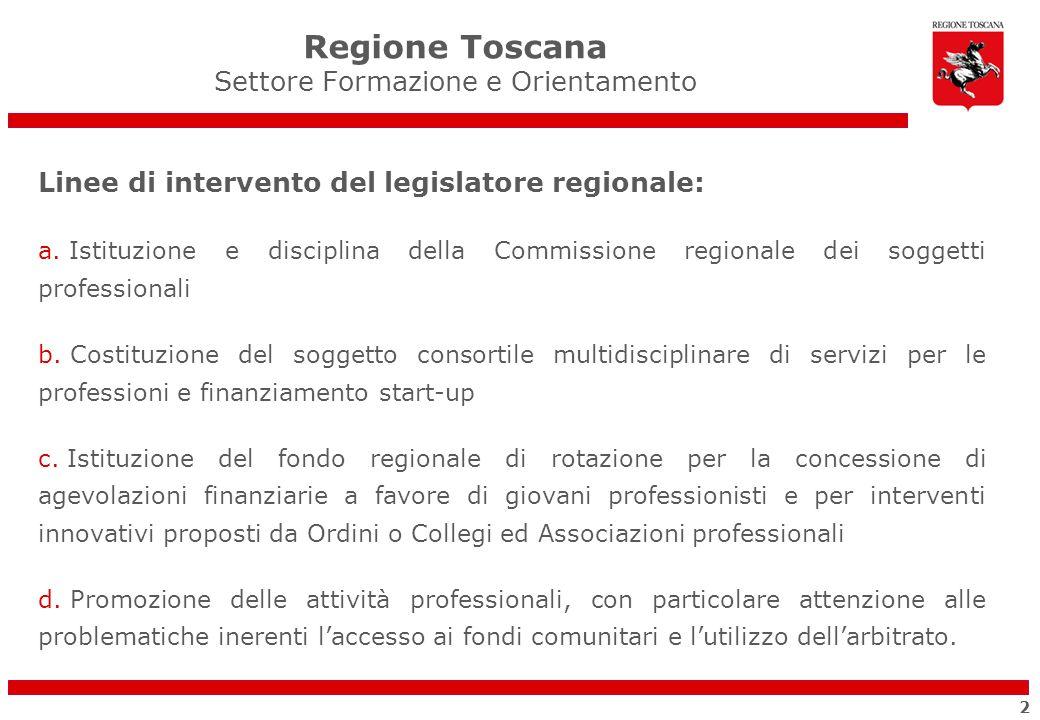 2 Linee di intervento del legislatore regionale: a. Istituzione e disciplina della Commissione regionale dei soggetti professionali b. Costituzione de