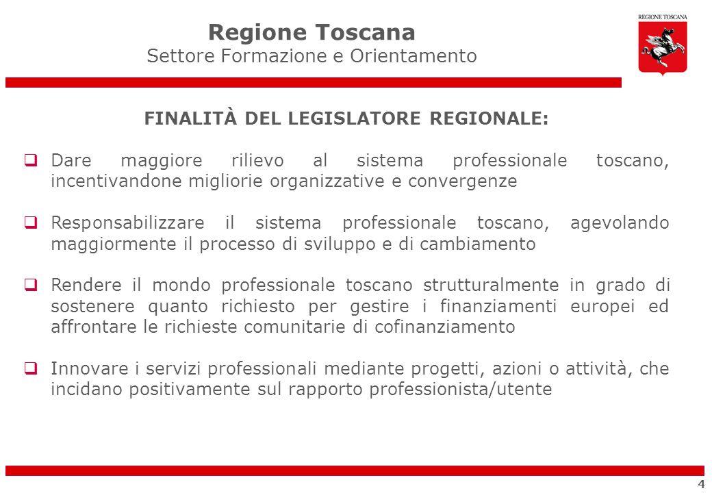 FINALITÀ DEL LEGISLATORE REGIONALE: Dare maggiore rilievo al sistema professionale toscano, incentivandone migliorie organizzative e convergenze Respo