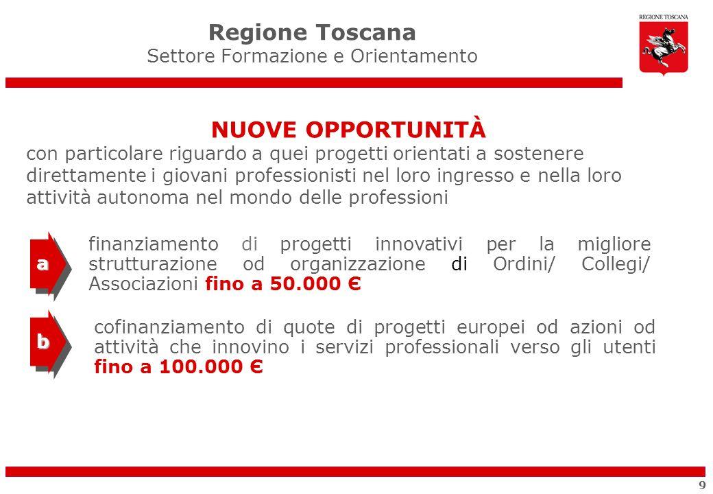 a b finanziamento di progetti innovativi per la migliore strutturazione od organizzazione di Ordini/ Collegi/ Associazioni fino a 50.000 Є cofinanziam