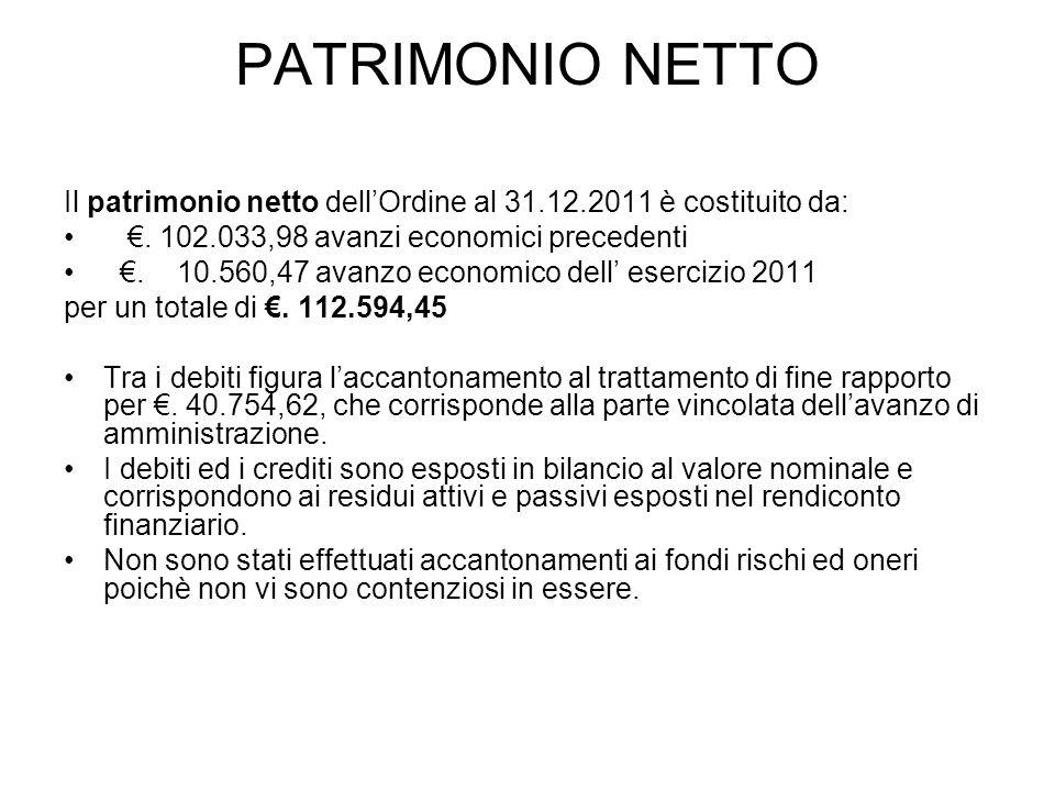 PATRIMONIO NETTO Il patrimonio netto dellOrdine al 31.12.2011 è costituito da:. 102.033,98 avanzi economici precedenti. 10.560,47 avanzo economico del
