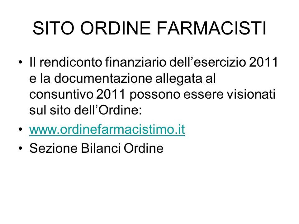 SITO ORDINE FARMACISTI Il rendiconto finanziario dellesercizio 2011 e la documentazione allegata al consuntivo 2011 possono essere visionati sul sito