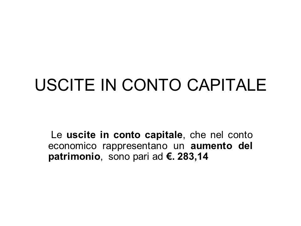 USCITE IN CONTO CAPITALE Le uscite in conto capitale, che nel conto economico rappresentano un aumento del patrimonio, sono pari ad. 283,14