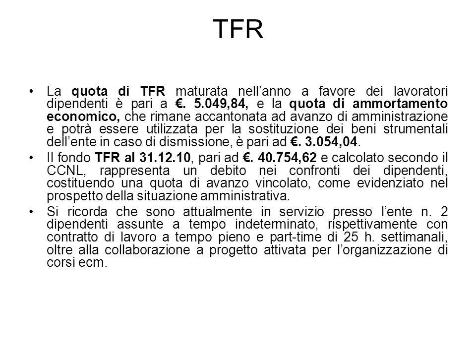 TFR La quota di TFR maturata nellanno a favore dei lavoratori dipendenti è pari a.