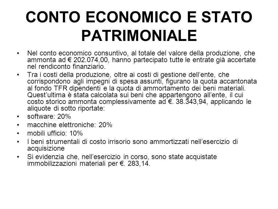 CONTO ECONOMICO E STATO PATRIMONIALE Nel conto economico consuntivo, al totale del valore della produzione, che ammonta ad 202.074,00, hanno partecipa