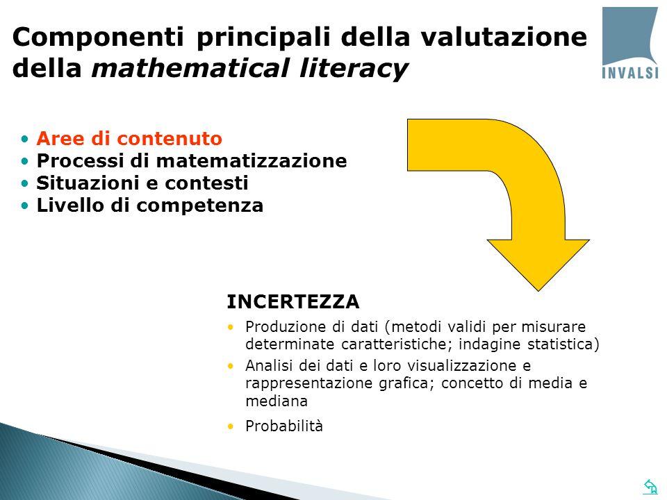 INCERTEZZA Produzione di dati (metodi validi per misurare determinate caratteristiche; indagine statistica) Analisi dei dati e loro visualizzazione e