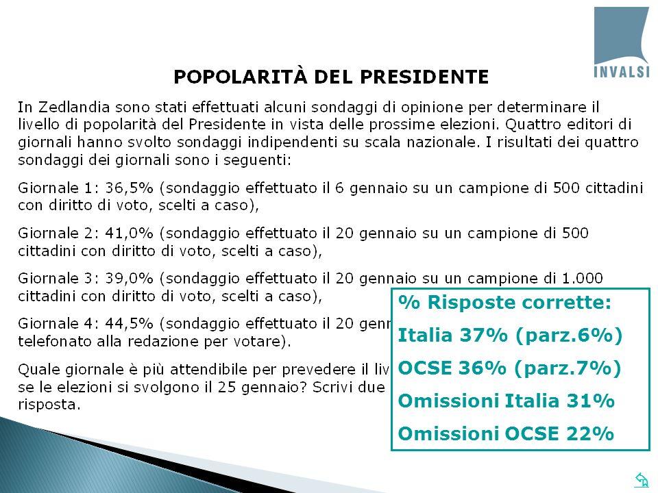 % Risposte corrette: Italia 37% (parz.6%) OCSE 36% (parz.7%) Omissioni Italia 31% Omissioni OCSE 22%