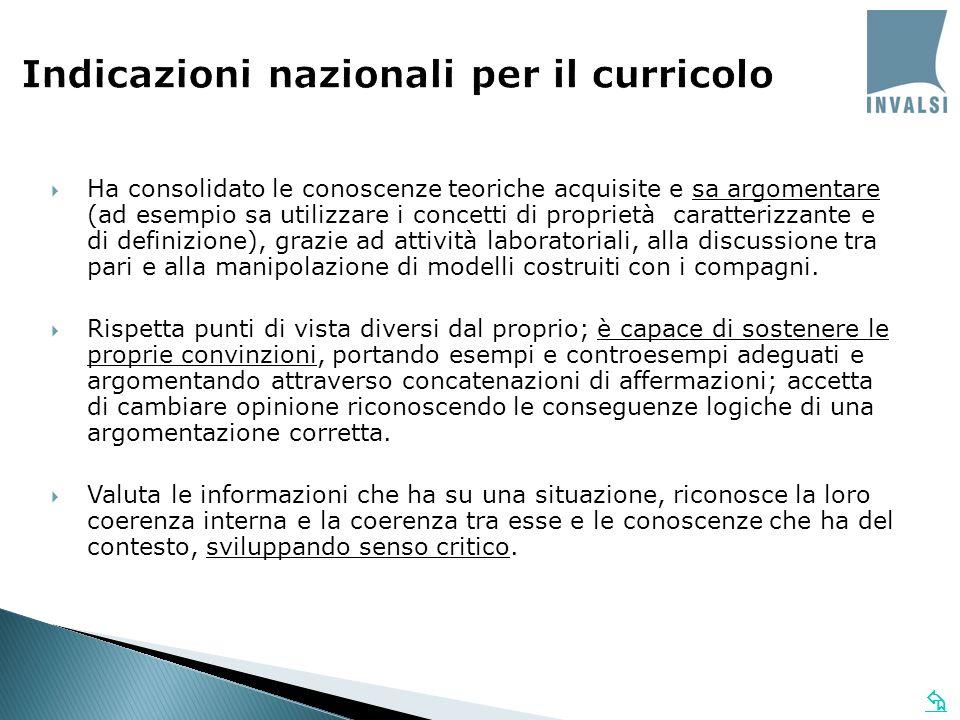 Indicazioni nazionali per il curricolo Ha consolidato le conoscenze teoriche acquisite e sa argomentare (ad esempio sa utilizzare i concetti di propri
