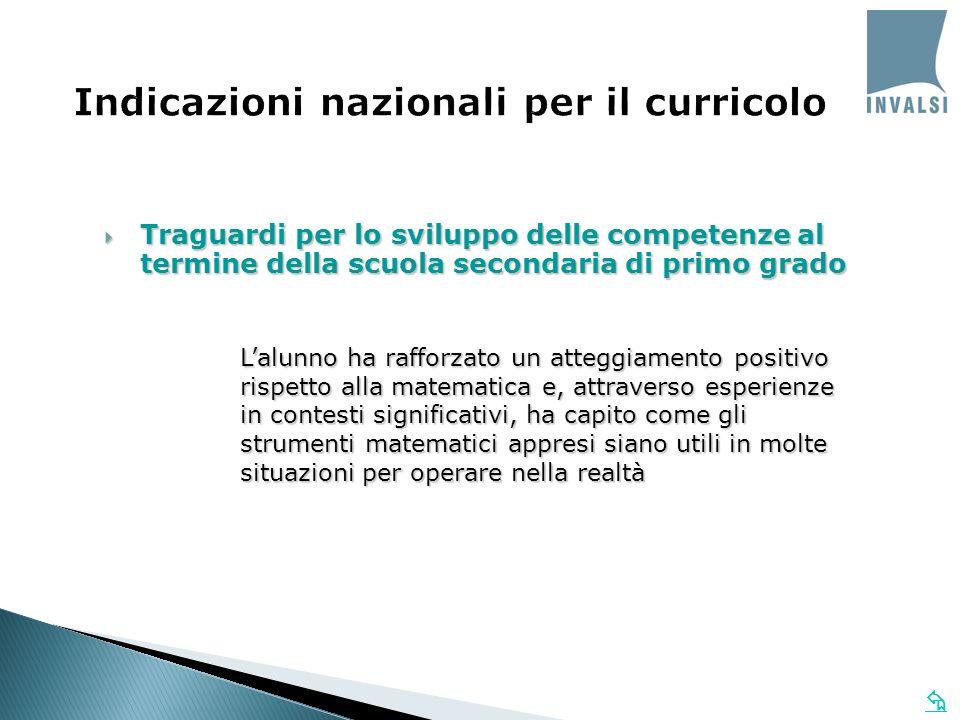 Componenti principali della valutazione della mathematical literacy Aree di contenuto Processi di matematizzazione Situazioni e contesti Livello di competenza