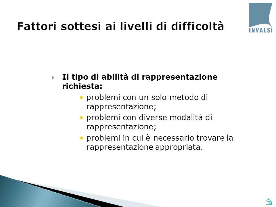 Il tipo di abilità di rappresentazione richiesta: problemi con un solo metodo di rappresentazione; problemi con diverse modalità di rappresentazione;