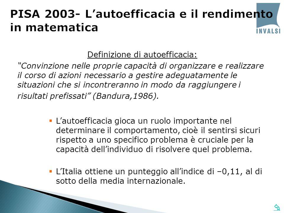 PISA 2003- Lautoefficacia e il rendimento in matematica Definizione di autoefficacia: Convinzione nelle proprie capacità di organizzare e realizzare i
