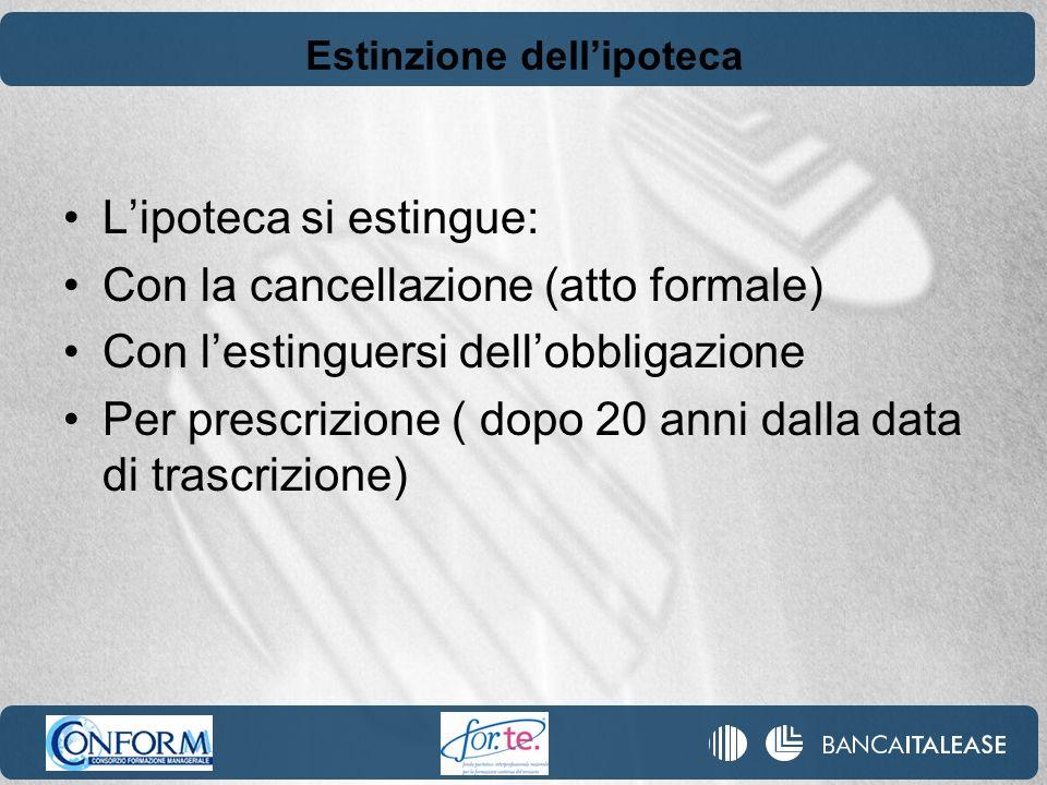 Estinzione dellipoteca Lipoteca si estingue: Con la cancellazione (atto formale) Con lestinguersi dellobbligazione Per prescrizione ( dopo 20 anni dal
