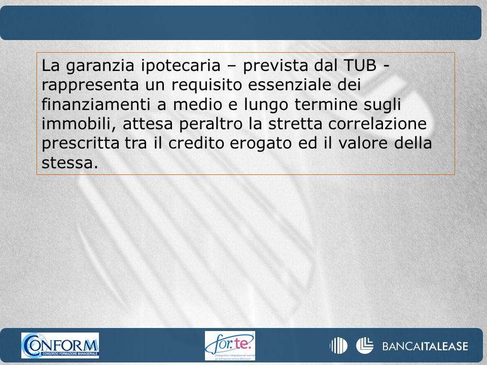 La garanzia ipotecaria – prevista dal TUB - rappresenta un requisito essenziale dei finanziamenti a medio e lungo termine sugli immobili, attesa peral