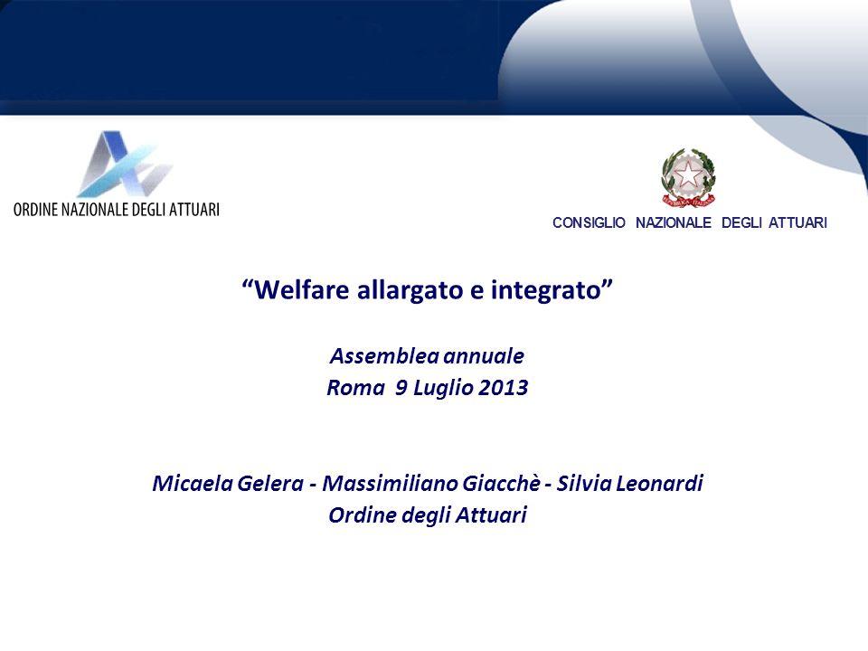 Welfare allargato e integrato Assemblea annuale Roma 9 Luglio 2013 Micaela Gelera - Massimiliano Giacchè - Silvia Leonardi Ordine degli Attuari CONSIG