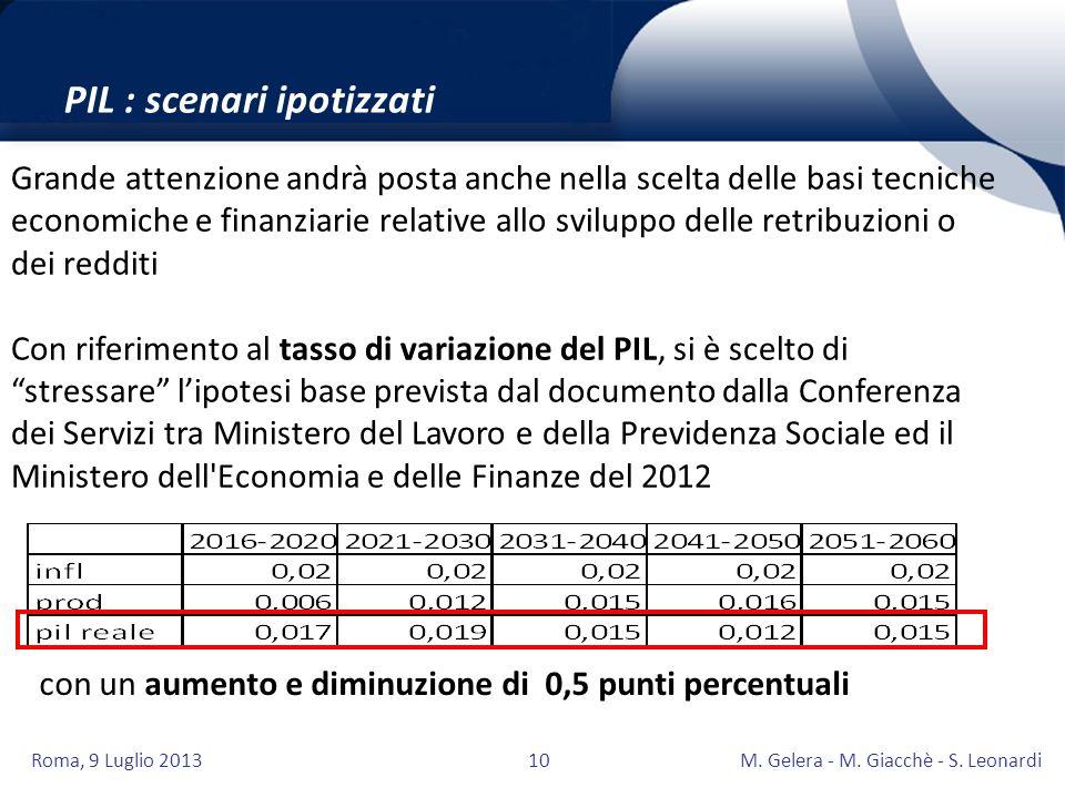 Roma, 9 Luglio 2013M. Gelera - M. Giacchè - S. Leonardi10 PIL : scenari ipotizzati Grande attenzione andrà posta anche nella scelta delle basi tecnich
