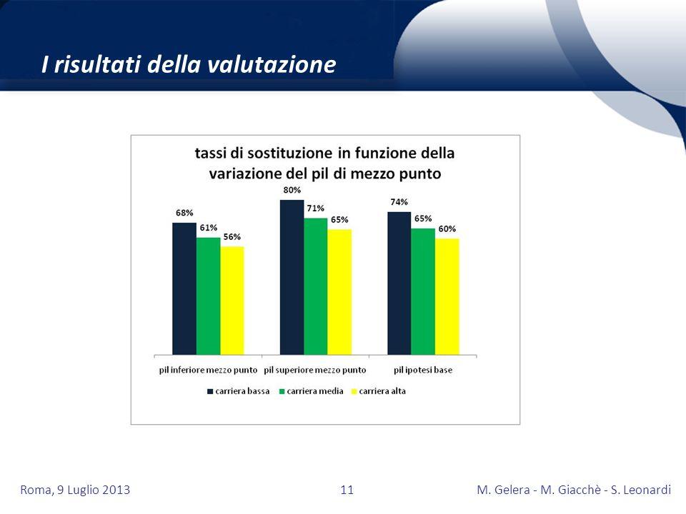 Roma, 9 Luglio 2013M. Gelera - M. Giacchè - S. Leonardi11 I risultati della valutazione Grande attenzione andrà posta anche nella scelta delle basi te