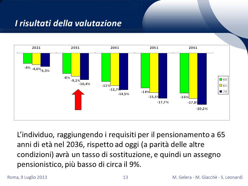 Roma, 9 Luglio 2013M. Gelera - M. Giacchè - S. Leonardi13 I risultati della valutazione Grande attenzione andrà posta anche nella scelta delle basi te