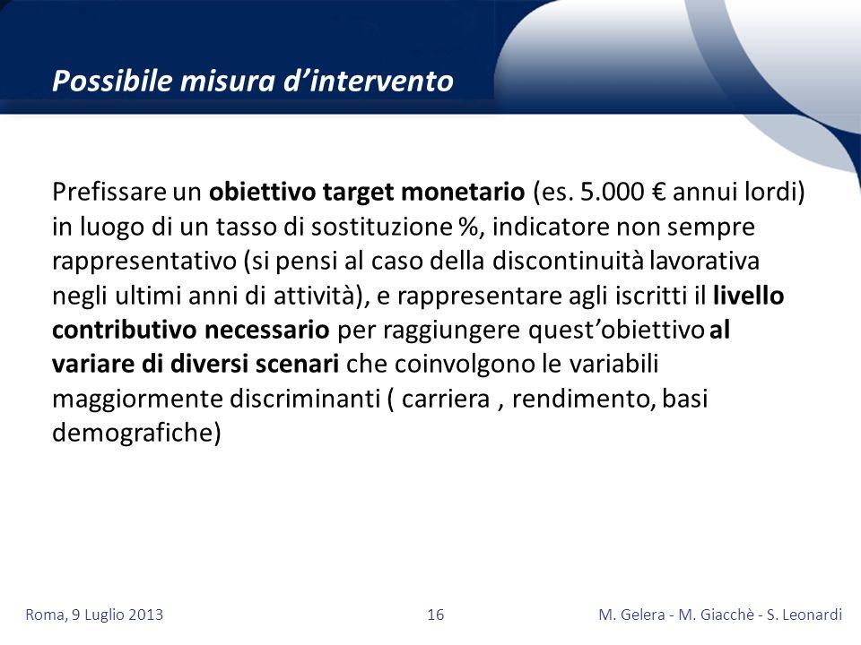 Roma, 9 Luglio 2013M. Gelera - M. Giacchè - S. Leonardi16 Possibile misura dintervento Prefissare un obiettivo target monetario (es. 5.000 annui lordi