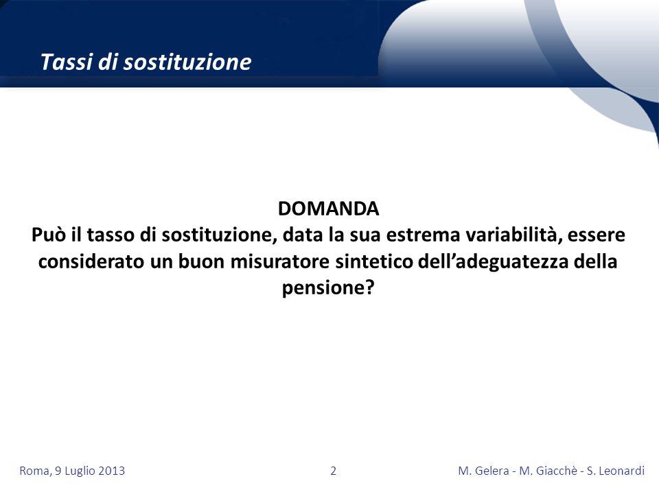 Roma, 9 Luglio 2013M. Gelera - M. Giacchè - S. Leonardi2 Tassi di sostituzione DOMANDA Può il tasso di sostituzione, data la sua estrema variabilità,