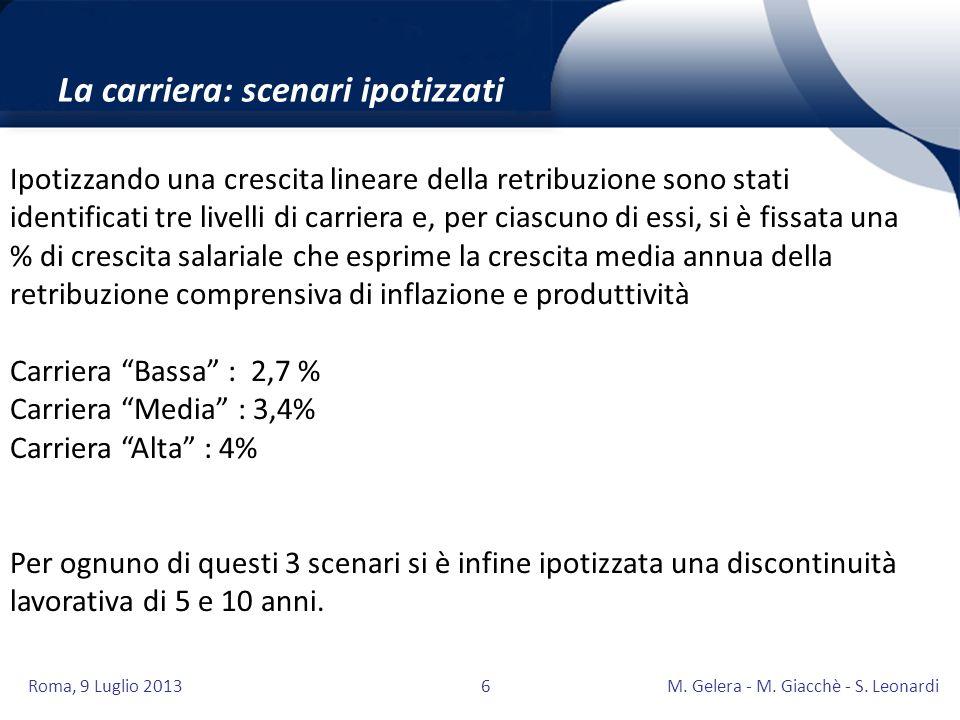 Roma, 9 Luglio 2013M. Gelera - M. Giacchè - S. Leonardi6 La carriera: scenari ipotizzati Ipotizzando una crescita lineare della retribuzione sono stat