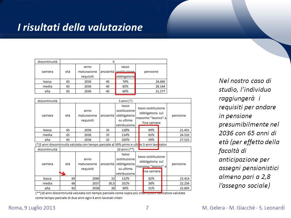 Roma, 9 Luglio 2013M. Gelera - M. Giacchè - S. Leonardi7 Nel nostro caso di studio, lindividuo raggiungerà i requisiti per andare in pensione presumib