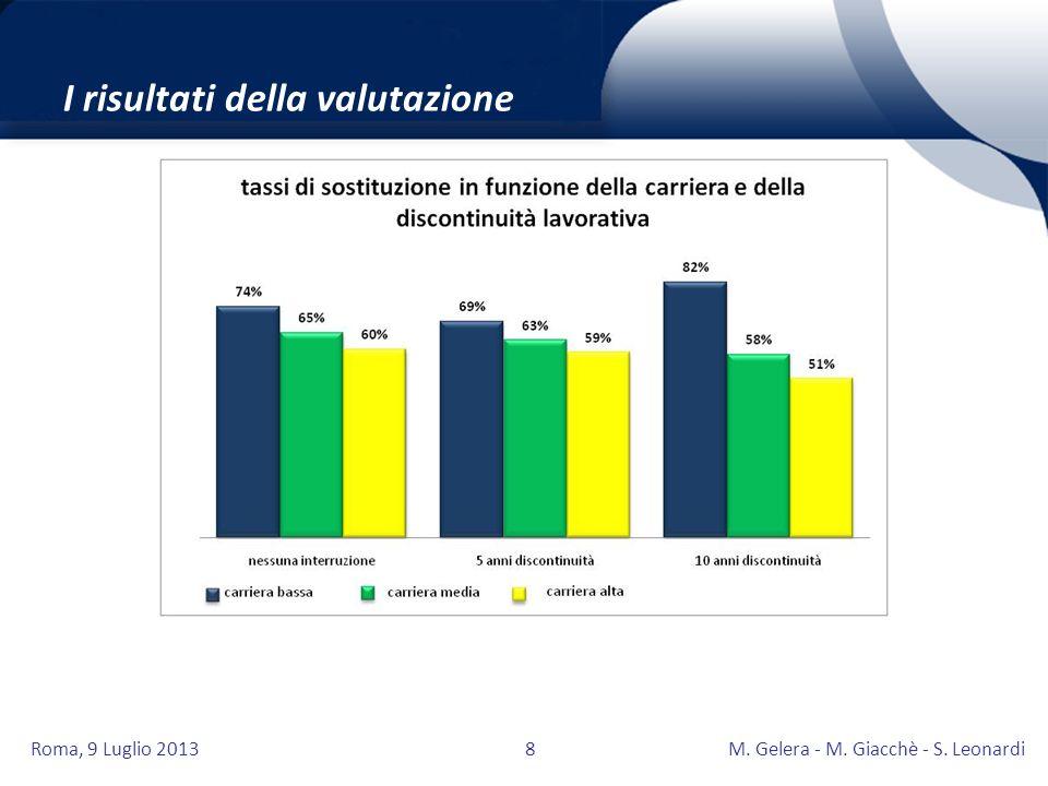 Roma, 9 Luglio 2013M. Gelera - M. Giacchè - S. Leonardi8 I risultati della valutazione