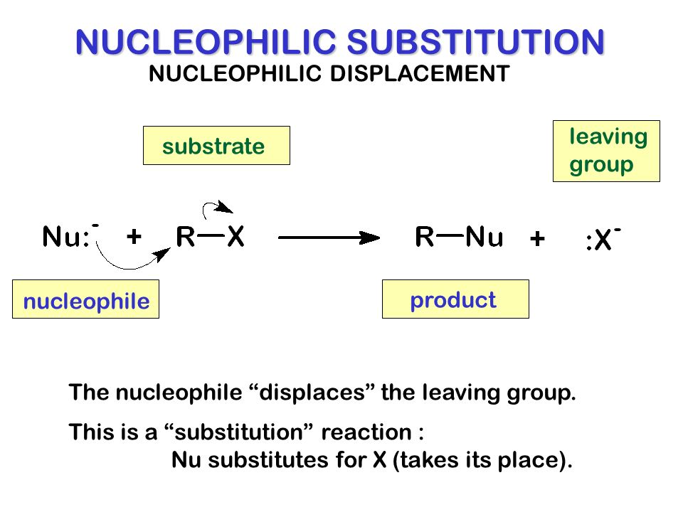 NUCLEOPHILIC SUBSTITUTION nucleophile substrate product leaving group NUCLEOPHILIC DISPLACEMENT The nucleophile displaces the leaving group. This is a