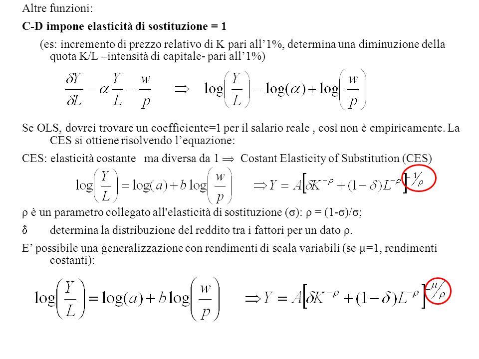 Altre funzioni: C-D impone elasticità di sostituzione = 1 (es: incremento di prezzo relativo di K pari all1%, determina una diminuzione della quota K/L –intensità di capitale- pari all1%) Se OLS, dovrei trovare un coefficiente=1 per il salario reale, così non è empiricamente.