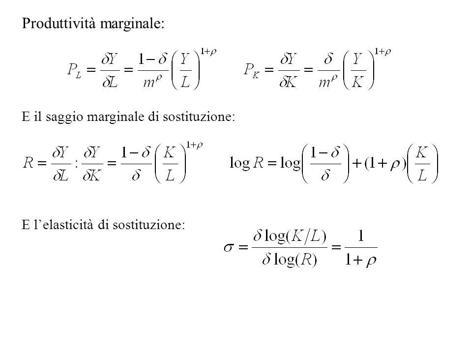 Produttività marginale: E il saggio marginale di sostituzione: E lelasticità di sostituzione: