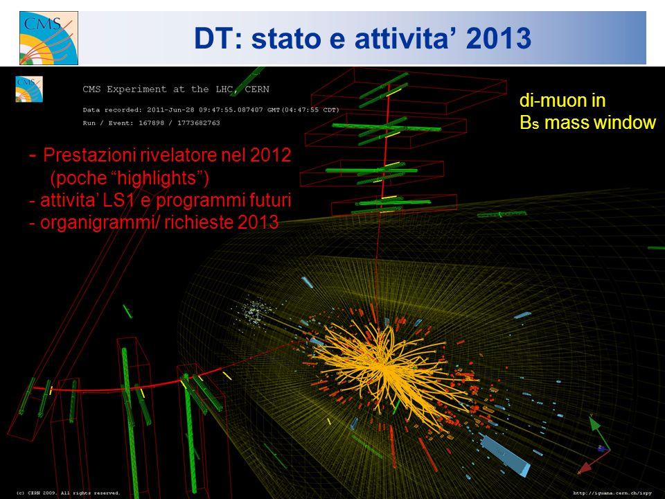 DT: stato e attivita 2013 3/9/2012 U.Gasparini, Incontro con i Referees 1 di-muon in B s mass window - Prestazioni rivelatore nel 2012 (poche highlights) - attivita LS1 e programmi futuri - organigrammi/ richieste 2013