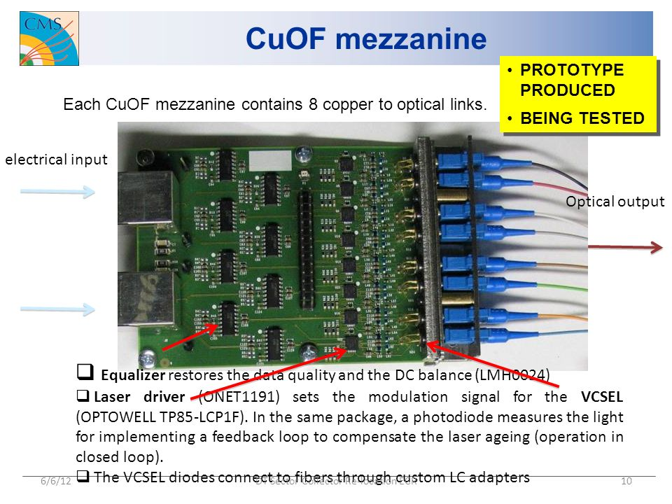 CuOF mezzanine 10 Equalizer restores the data quality and the DC balance (LMH0024) Laser driver (ONET1191) sets the modulation signal for the VCSEL (OPTOWELL TP85-LCP1F).